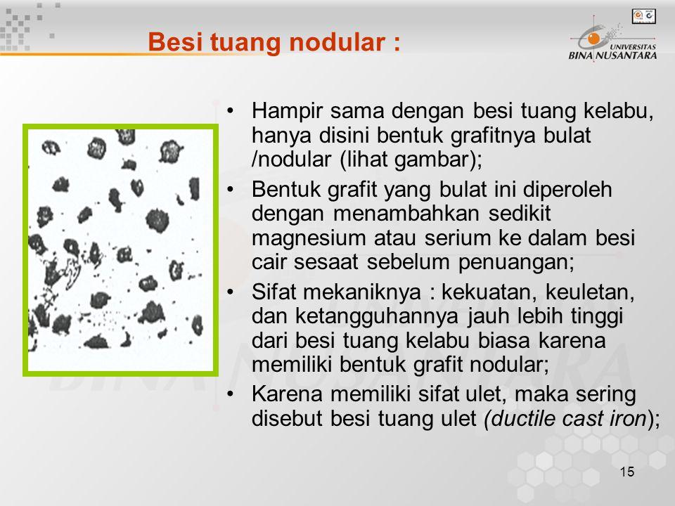 15 Besi tuang nodular : Hampir sama dengan besi tuang kelabu, hanya disini bentuk grafitnya bulat /nodular (lihat gambar); Bentuk grafit yang bulat in