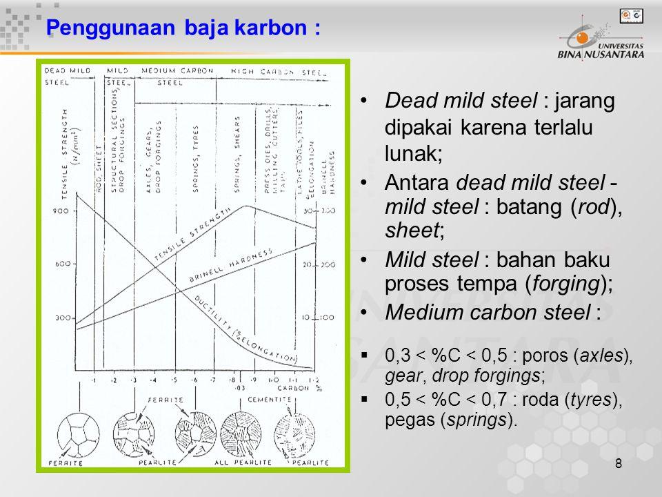 9 Penggunaan baja karbon : High carbon steel :  0,7 < %C < 0,9 : pegas, shears;  0,9 < %C < 1,1 : press dies, drills, milling, cutters, taps;  1,1 < %C < 1,2 : perkakas mesin bubut (lathe tools), kikir (files).
