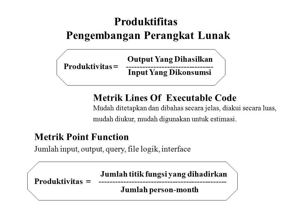 Produktifitas Pengembangan Perangkat Lunak Produktivitas = -------------------------------- Input Yang Dikonsumsi Output Yang Dihasilkan Metrik Lines