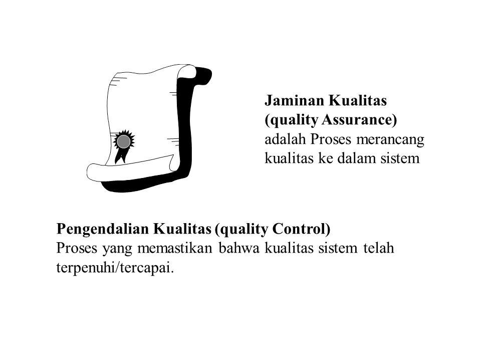 Jaminan Kualitas (quality Assurance) adalah Proses merancang kualitas ke dalam sistem Pengendalian Kualitas (quality Control) Proses yang memastikan b
