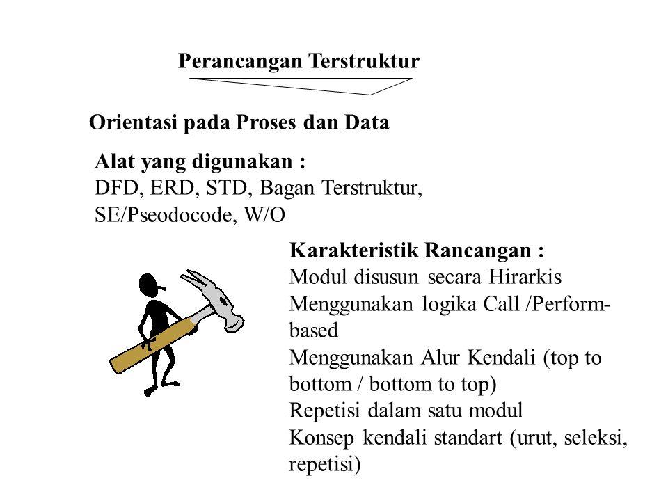 Perancangan Terstruktur Alat yang digunakan : DFD, ERD, STD, Bagan Terstruktur, SE/Pseodocode, W/O Karakteristik Rancangan : Modul disusun secara Hira