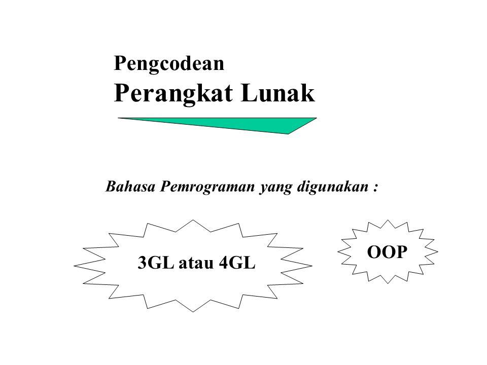Pengcodean Perangkat Lunak Bahasa Pemrograman yang digunakan : 3GL atau 4GL OOP