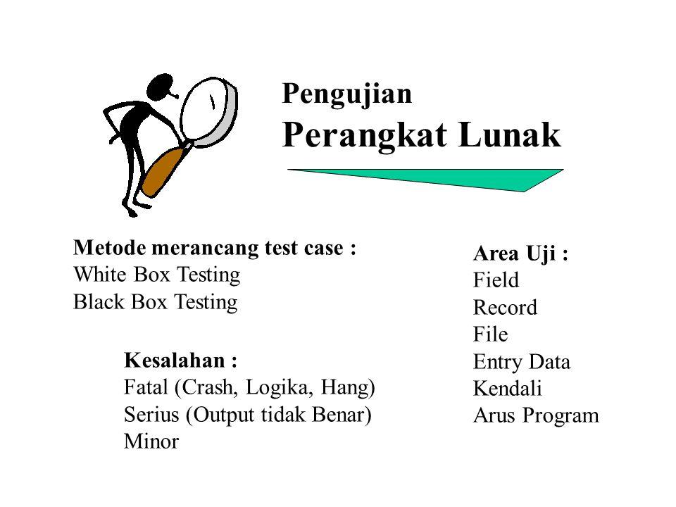 Pengujian Perangkat Lunak Metode merancang test case : White Box Testing Black Box Testing Area Uji : Field Record File Entry Data Kendali Arus Progra