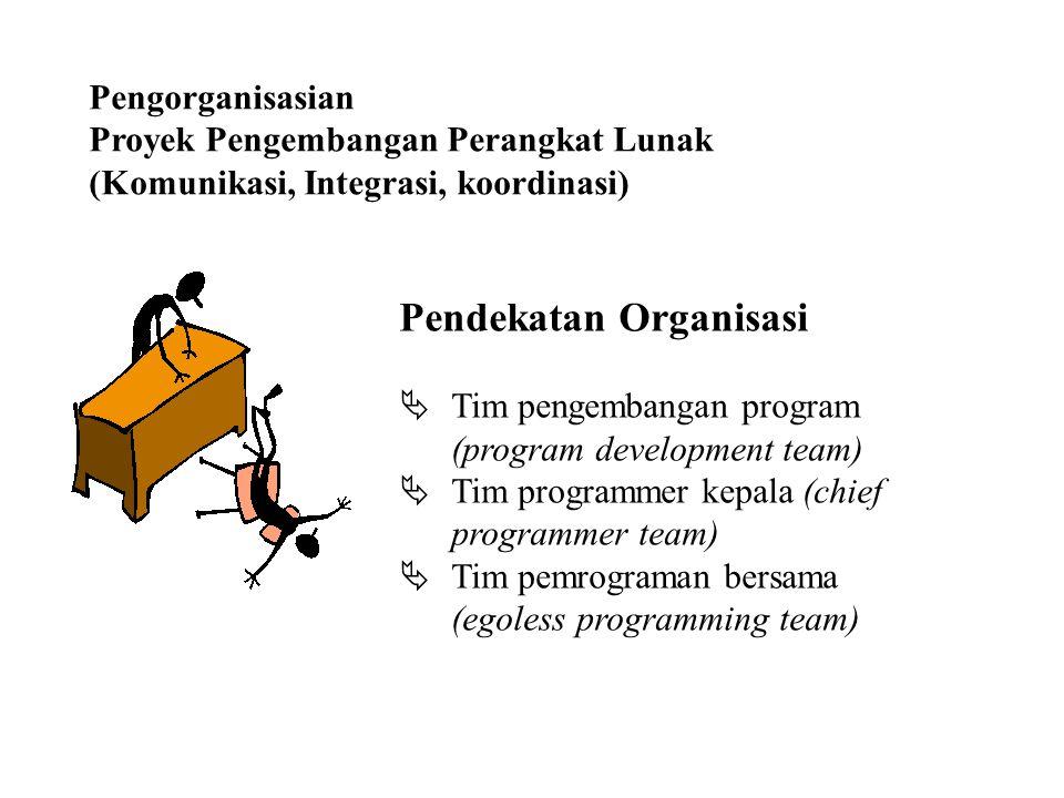 Pengorganisasian Proyek Pengembangan Perangkat Lunak (Komunikasi, Integrasi, koordinasi) Pendekatan Organisasi  Tim pengembangan program (program dev