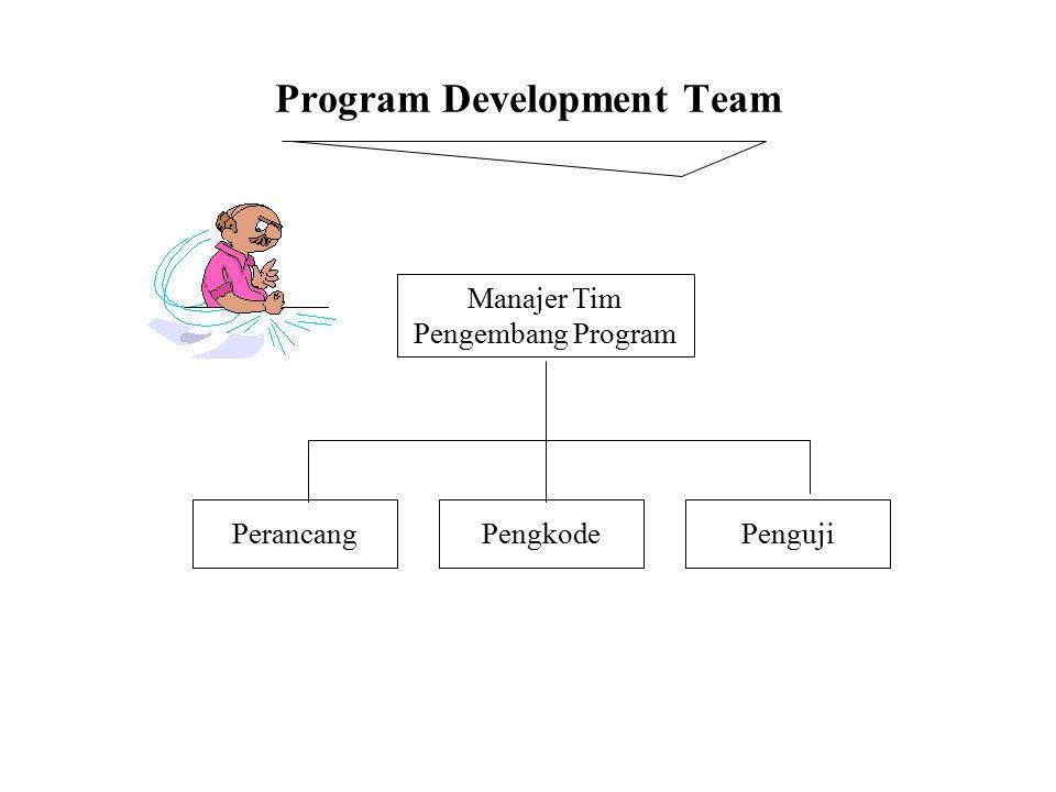 Chief Programmer Team Kepala Pemrogram Asisten Utama Administrator Pustakawan Editor Klerk Program Pemrogram Pendukung Pemrogram Pendukung Pemrogram Pendukung Pemrogram Pendukung