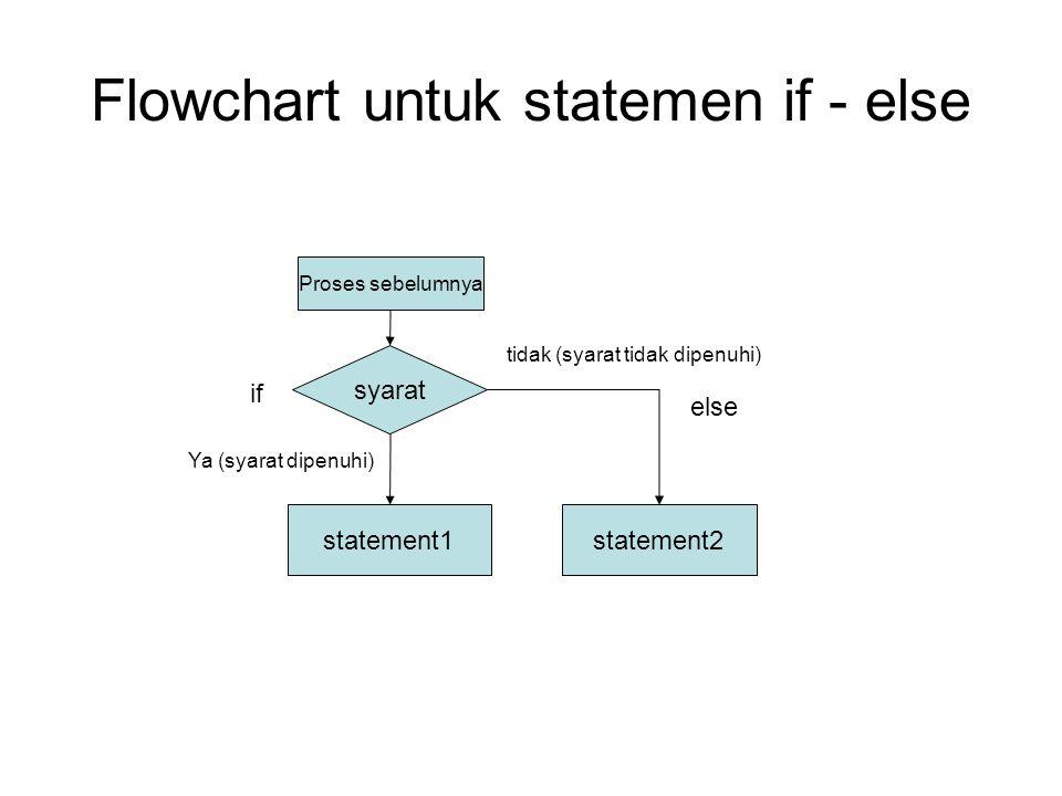 Flowchart if – else if - else syarat1 statement1 statement2 Ya (syarat1 dipenuhi) Proses sebelumnya syarat2 statement3 if Tidak(syarat1 tdk dipenuhi) Ya (syarat2 dipenuhi) Tidak(syarat2 tdk dipenuhi) Else if else