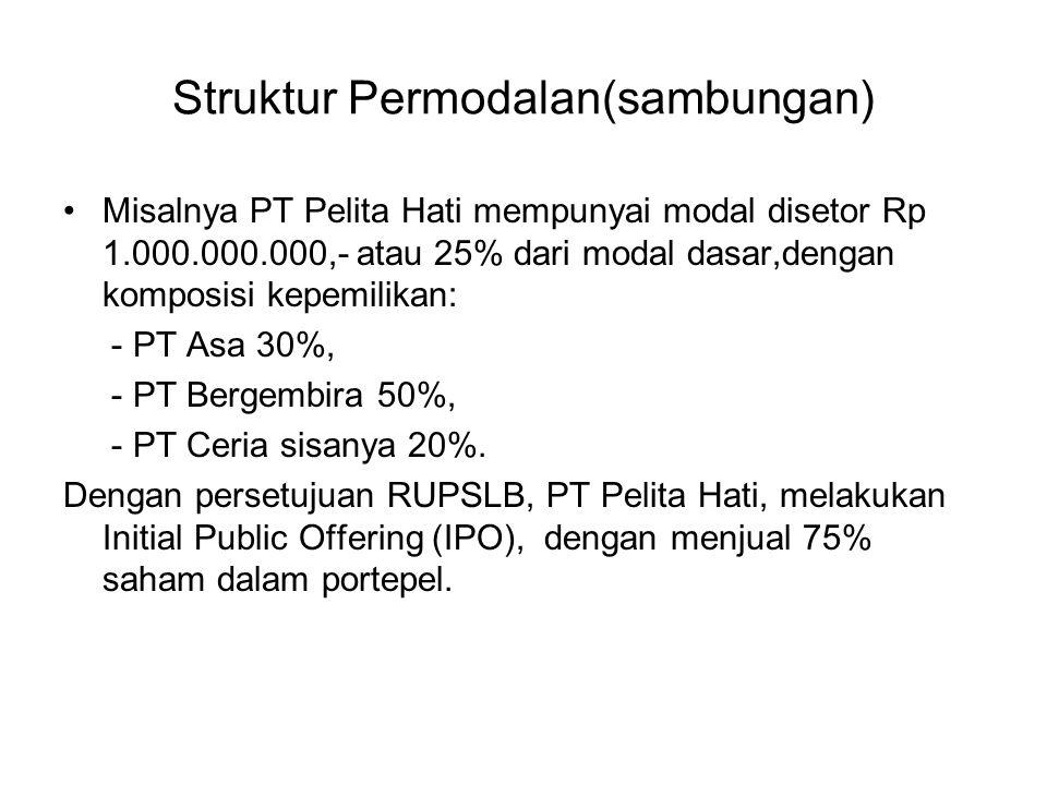 Struktur Permodalan(sambungan) Misalnya PT Pelita Hati mempunyai modal disetor Rp 1.000.000.000,- atau 25% dari modal dasar,dengan komposisi kepemilik