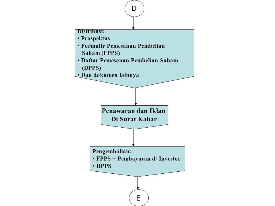 D Distribusi: Prospektus Formulir Pemesanan Pembelian Saham (FPPS) Daftar Pemesanan Pembelian Saham (DPPS) Dan dokumen lainnya Penawaran dan Iklan Di