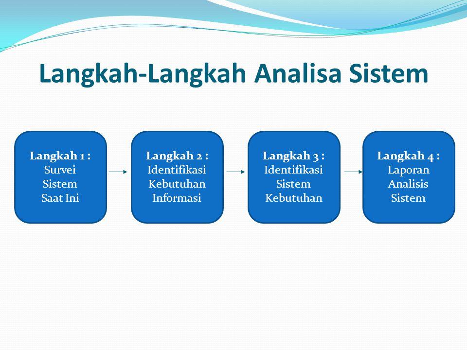 Langkah-Langkah Analisa Sistem Langkah 1 : Survei Sistem Saat Ini Langkah 2 : Identifikasi Kebutuhan Informasi Langkah 3 : Identifikasi Sistem Kebutuhan Langkah 4 : Laporan Analisis Sistem