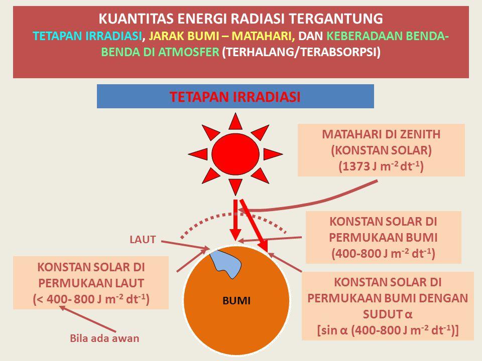 BUMI LAUT RADIASI RERADIASI RADIASI – RERADIASI = IRRADIASI NETO (NETT IRRADIATION) Di antara latitud 40  LU - 40  LS irradiasi bersih tahunan: 1 juta K m -2 di muka laut dan 0,6 juta K m -2 di muka daratan Qn = Qs + Ql – Qs' – Ql' Qn : radiasi neto Qs dan Ql : radiasi surya (gelombang pendek dan panjang) yang datang (W/m 2 ) Qs' dan Ql' : radiasi surya (gelombang pendek dan panjang) yang keluar (W/m 2 )