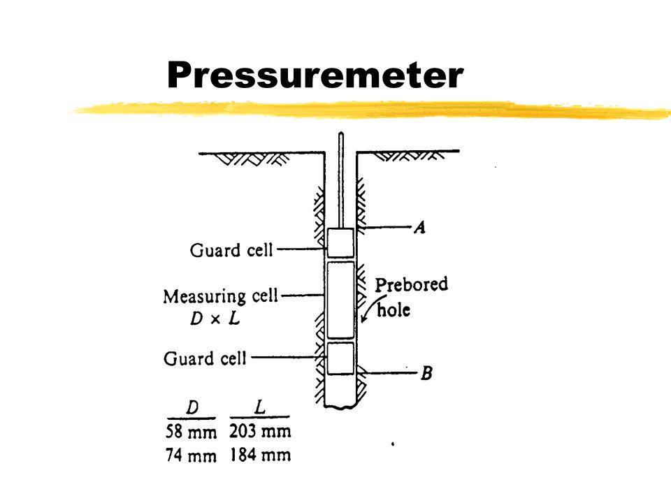 Pressuremeter
