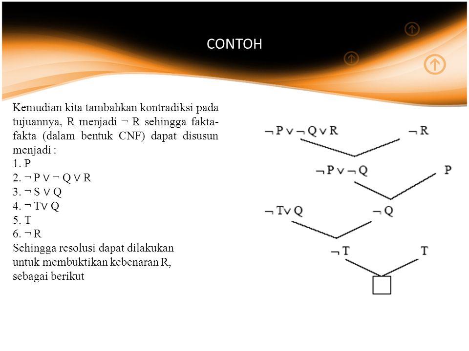 Kemudian kita tambahkan kontradiksi pada tujuannya, R menjadi ¬ R sehingga fakta- fakta (dalam bentuk CNF) dapat disusun menjadi : 1.