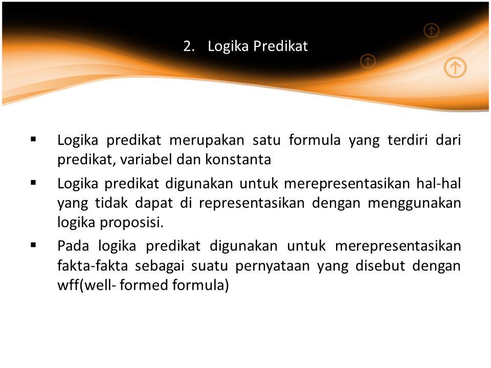 2.Logika Predikat  Logika predikat merupakan satu formula yang terdiri dari predikat, variabel dan konstanta  Logika predikat digunakan untuk merepresentasikan hal-hal yang tidak dapat di representasikan dengan menggunakan logika proposisi.