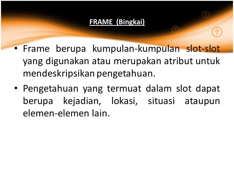 FRAME (Bingkai) Frame berupa kumpulan-kumpulan slot-slot yang digunakan atau merupakan atribut untuk mendeskripsikan pengetahuan. Pengetahuan yang ter