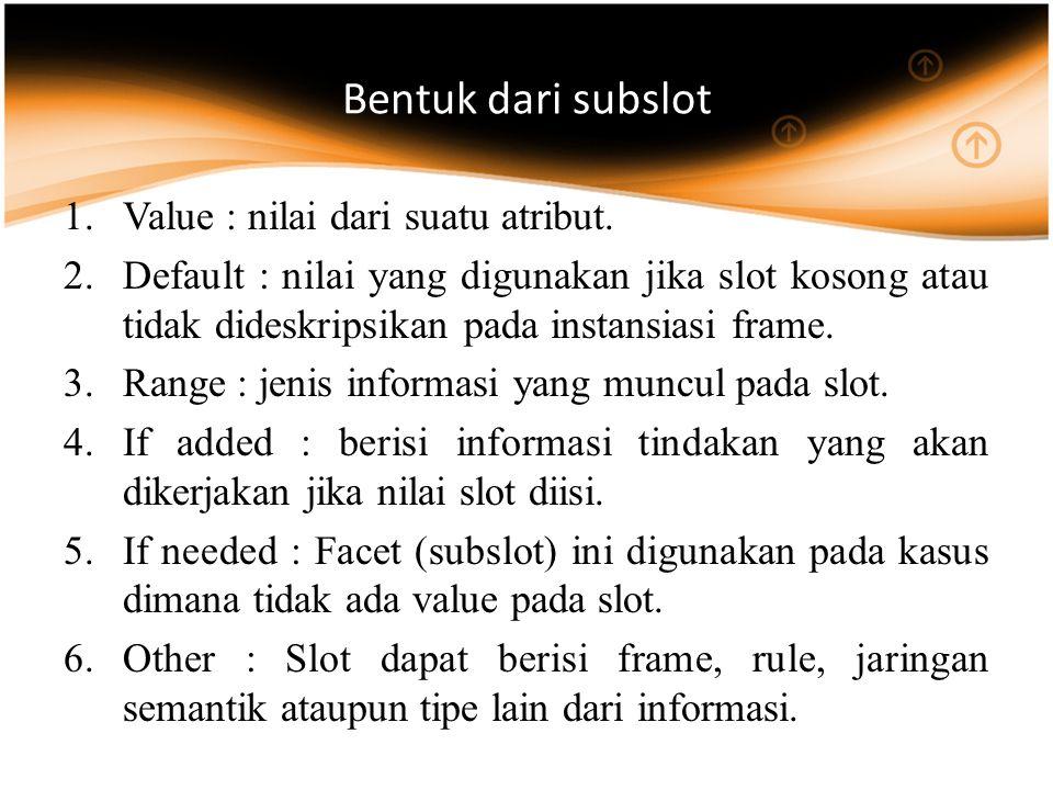 Bentuk dari subslot 1.Value : nilai dari suatu atribut. 2.Default : nilai yang digunakan jika slot kosong atau tidak dideskripsikan pada instansiasi f