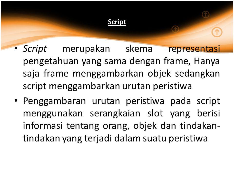 Script Script merupakan skema representasi pengetahuan yang sama dengan frame, Hanya saja frame menggambarkan objek sedangkan script menggambarkan urutan peristiwa Penggambaran urutan peristiwa pada script menggunakan serangkaian slot yang berisi informasi tentang orang, objek dan tindakan- tindakan yang terjadi dalam suatu peristiwa