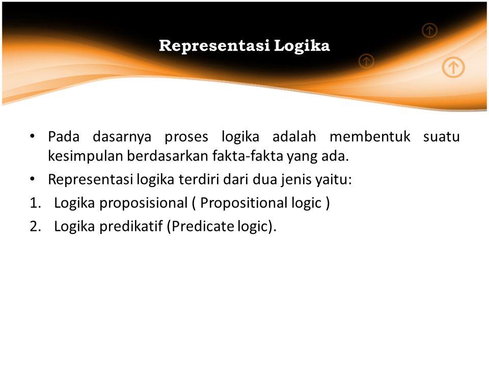 Representasi Logika Pada dasarnya proses logika adalah membentuk suatu kesimpulan berdasarkan fakta-fakta yang ada. Representasi logika terdiri dari d