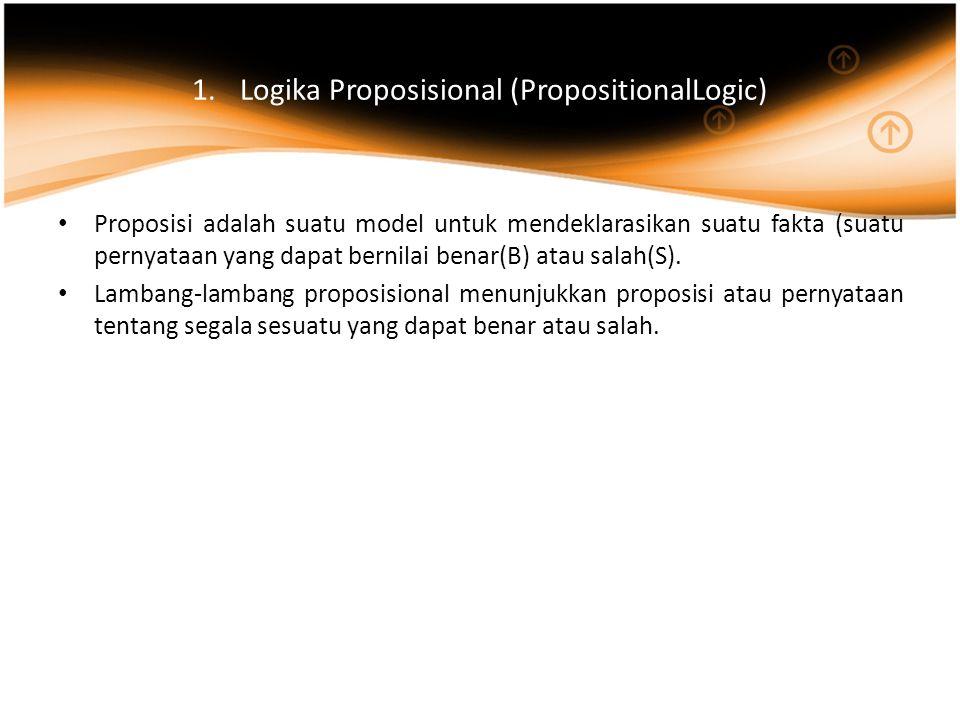 1.Logika Proposisional (PropositionalLogic) Proposisi adalah suatu model untuk mendeklarasikan suatu fakta (suatu pernyataan yang dapat bernilai benar(B) atau salah(S).