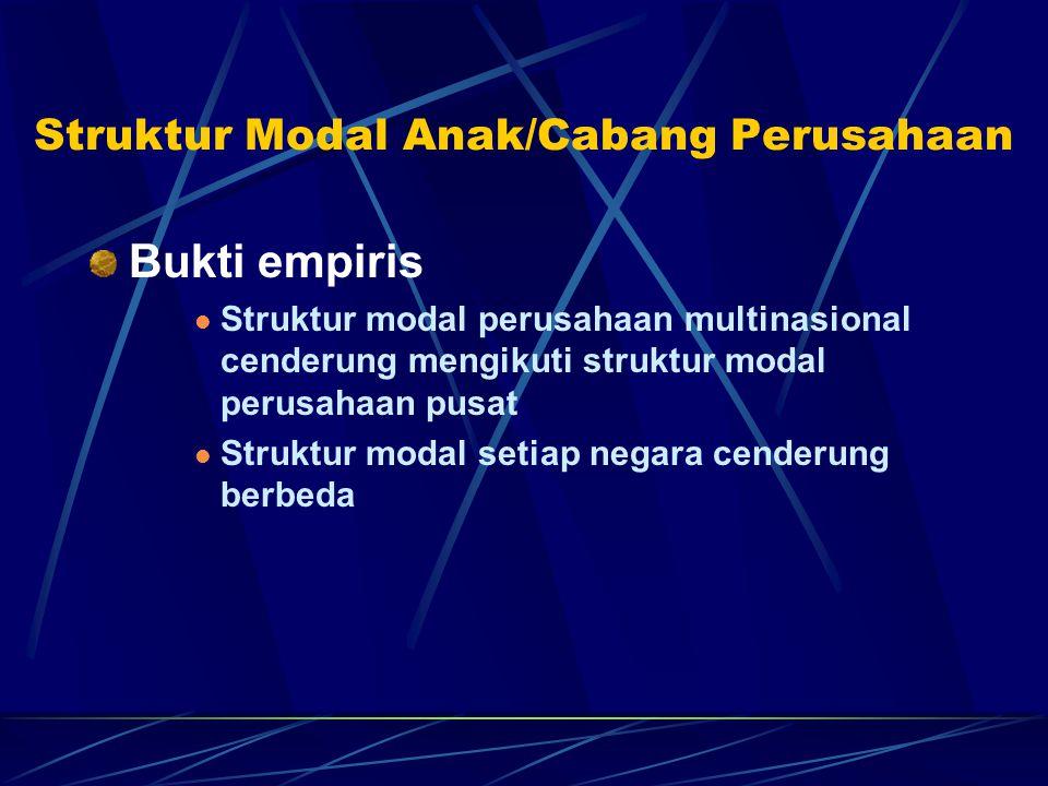Struktur Modal Anak/Cabang Perusahaan Bukti empiris Struktur modal perusahaan multinasional cenderung mengikuti struktur modal perusahaan pusat Struktur modal setiap negara cenderung berbeda