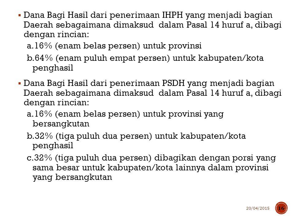 Dana Bagi Hasil dari penerimaan IHPH yang menjadi bagian Daerah sebagaimana dimaksud dalam Pasal 14 huruf a, dibagi dengan rincian: a.16% (enam bela
