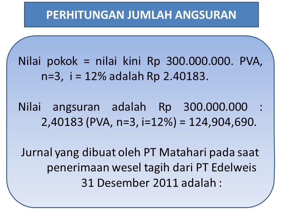 Nilai pokok = nilai kini Rp 300.000.000. PVA, n=3, i = 12% adalah Rp 2.40183. Nilai angsuran adalah Rp 300.000.000 : 2,40183 (PVA, n=3, i=12%) = 124,9