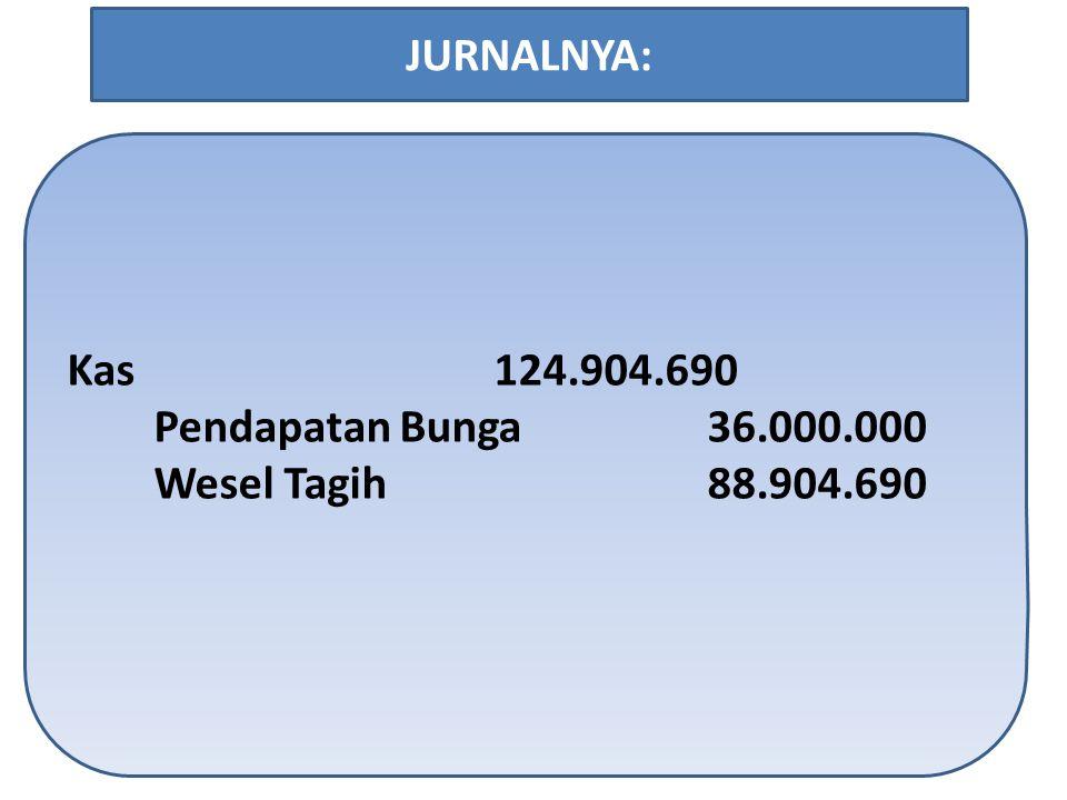 Kas 124.904.690 Pendapatan Bunga 36.000.000 Wesel Tagih88.904.690 JURNALNYA:
