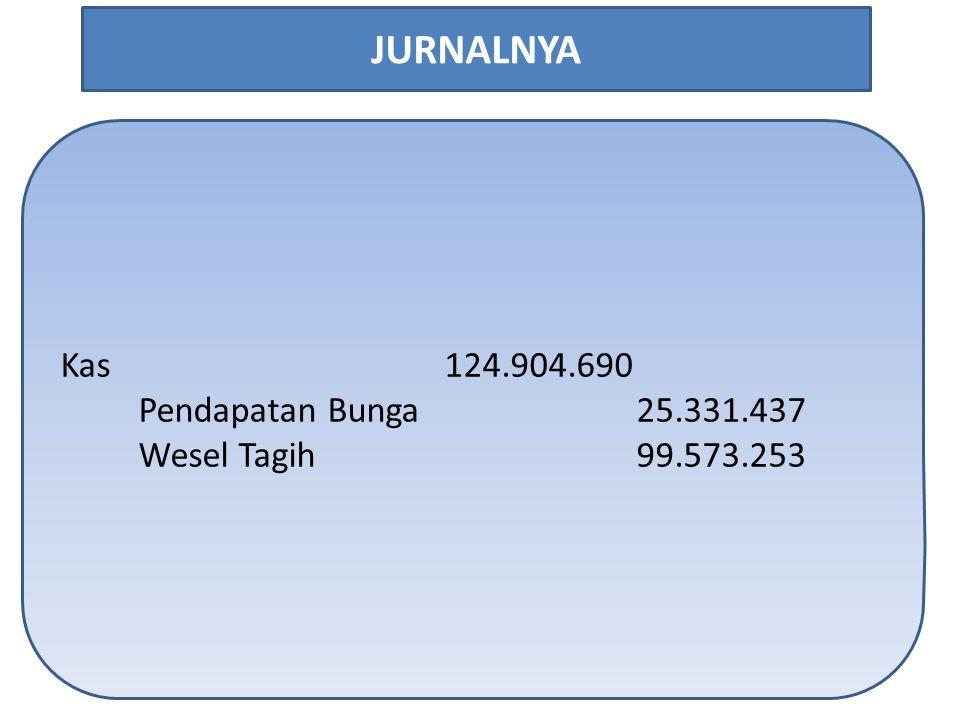 Kas124.904.690 Pendapatan Bunga 25.331.437 Wesel Tagih99.573.253 JURNALNYA
