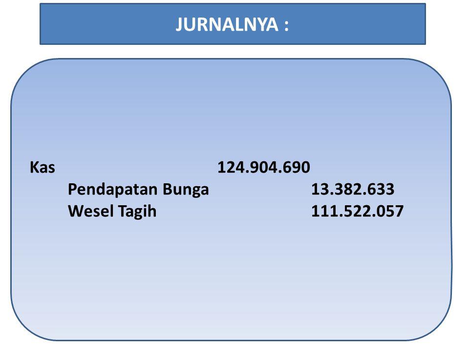 Kas 124.904.690 Pendapatan Bunga13.382.633 Wesel Tagih111.522.057 JURNALNYA :