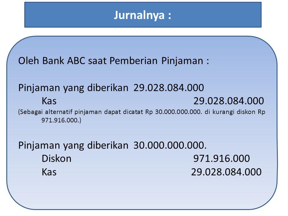 Oleh Bank ABC saat Pemberian Pinjaman : Pinjaman yang diberikan29.028.084.000 Kas 29.028.084.000 (Sebagai alternatif pinjaman dapat dicatat Rp 30.000.
