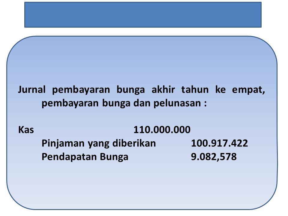 Jurnal pembayaran bunga akhir tahun ke empat, pembayaran bunga dan pelunasan : Kas110.000.000 Pinjaman yang diberikan100.917.422 Pendapatan Bunga9.082