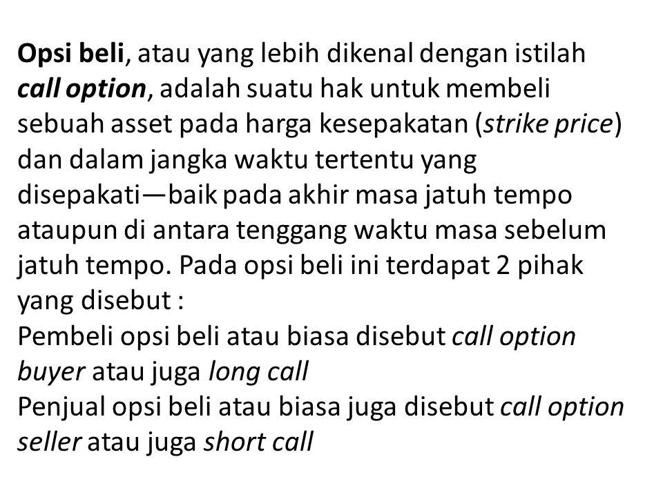 Opsi beli, atau yang lebih dikenal dengan istilah call option, adalah suatu hak untuk membeli sebuah asset pada harga kesepakatan (strike price) dan d