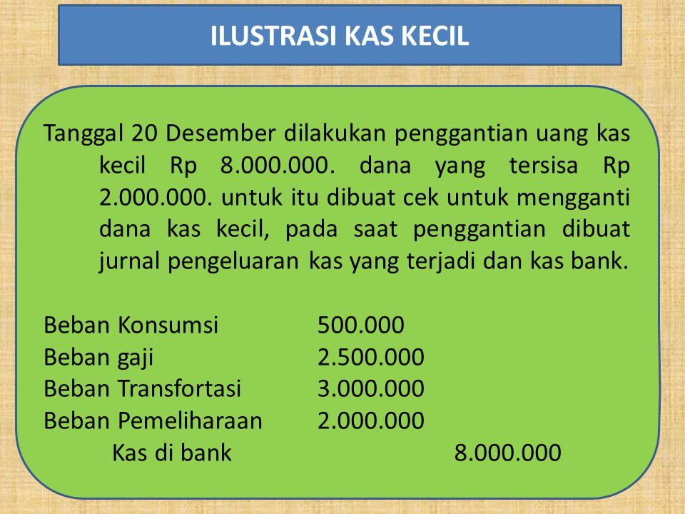 Tanggal 20 Desember dilakukan penggantian uang kas kecil Rp 8.000.000. dana yang tersisa Rp 2.000.000. untuk itu dibuat cek untuk mengganti dana kas k