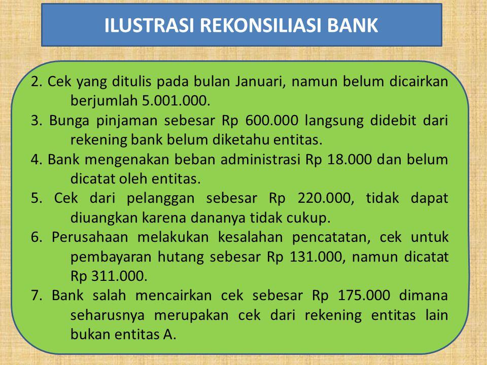 2. Cek yang ditulis pada bulan Januari, namun belum dicairkan berjumlah 5.001.000. 3. Bunga pinjaman sebesar Rp 600.000 langsung didebit dari rekening