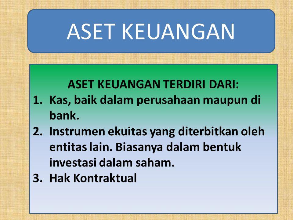 2.Instrumen ekuitas yang diterbitkan perusahaan lain (Investasi dalam Saham) 3.
