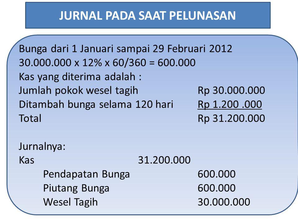 Bunga dari 1 Januari sampai 29 Februari 2012 30.000.000 x 12% x 60/360 = 600.000 Kas yang diterima adalah : Jumlah pokok wesel tagih Rp 30.000.000 Dit