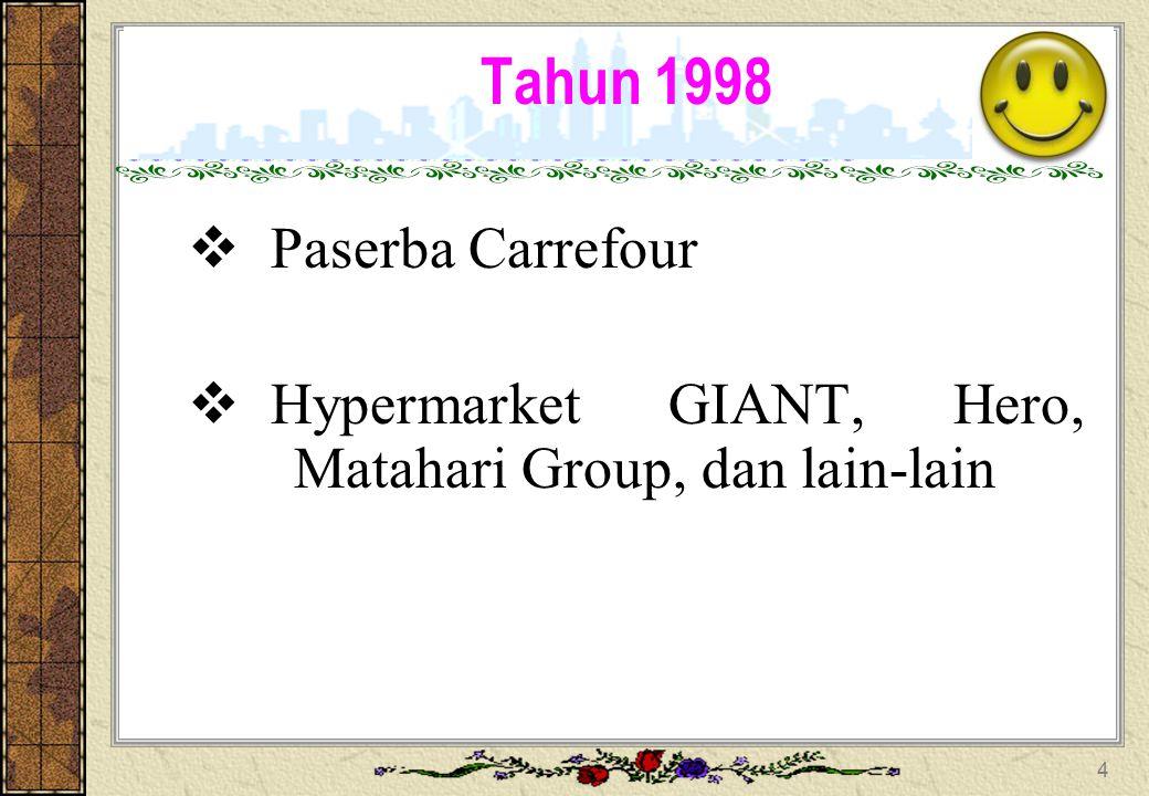 Tahun 1998  Paserba Carrefour  Hypermarket GIANT, Hero, Matahari Group, dan lain-lain 4