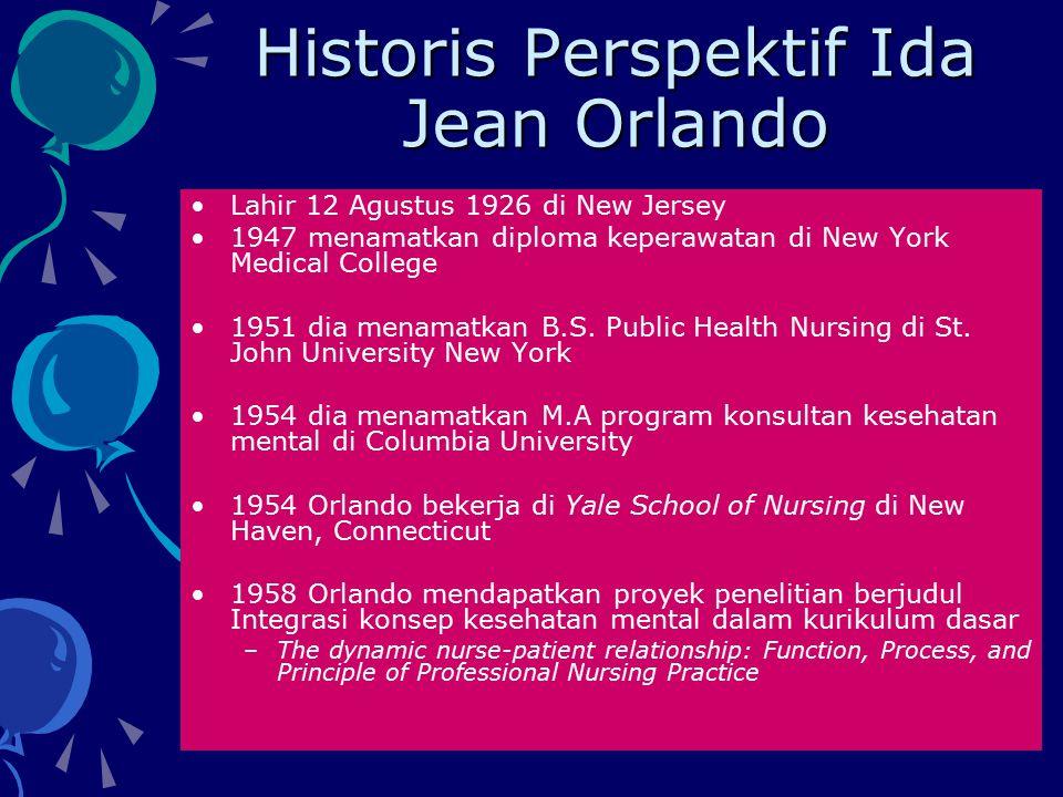Historis Perspektif Ida Jean Orlando… 1958 sampai 1961 sebagai associate profesor dan kemudian sebagai direktur program graduate dalam kesehatan mental dan keperawatan psikiatrik Tahun 1962 sampai 1972, Orlando menjadi Konsultan keperawatan klinik di Mc.Lean Hospital in Belmeont Massachusett –Orlando mempelajari interaksi perawat dengan pasien, peer, dan anggota staff yang lain –Perawat melaksanakan instruksi dokter