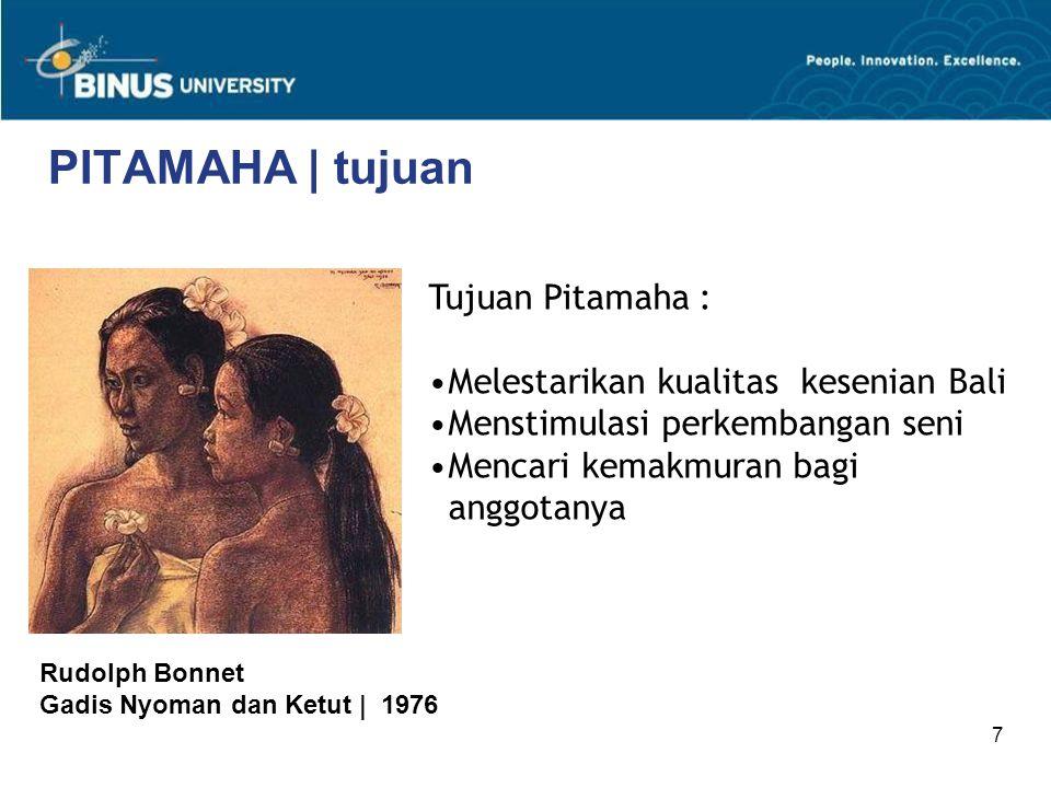 7 PITAMAHA | tujuan Tujuan Pitamaha : Melestarikan kualitas kesenian Bali Menstimulasi perkembangan seni Mencari kemakmuran bagi anggotanya Rudolph Bo