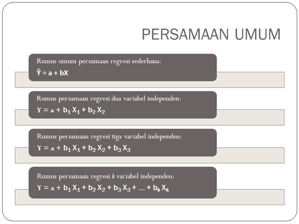 PERSAMAAN UMUM Rumus umum persamaan regresi sederhana: Ŷ = a + bX Rumus persamaan regresi dua variabel independen: Y = a + b1 X1 + b 2 X2 Rumus persamaan regresi tiga variabel independen: Y = a + b1 X1 + b 2 X2 + b3 X3 Rumus persamaan regresi k variabel independen: Y = a + b1 X1 + b 2 X2 + b3 X3 +...