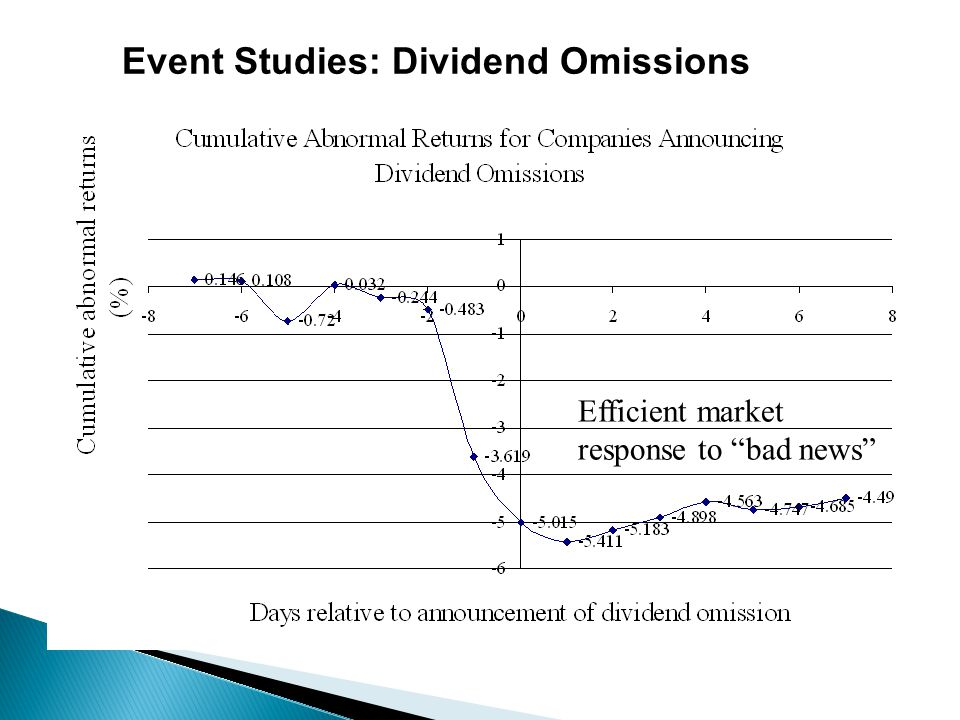 "Event Studies: Dividend Omissions Efficient market response to ""bad news"""