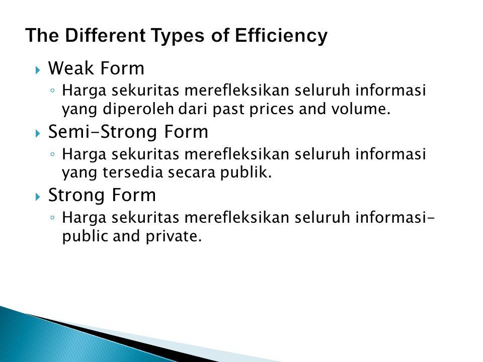 Weak Form ◦ Harga sekuritas merefleksikan seluruh informasi yang diperoleh dari past prices and volume.