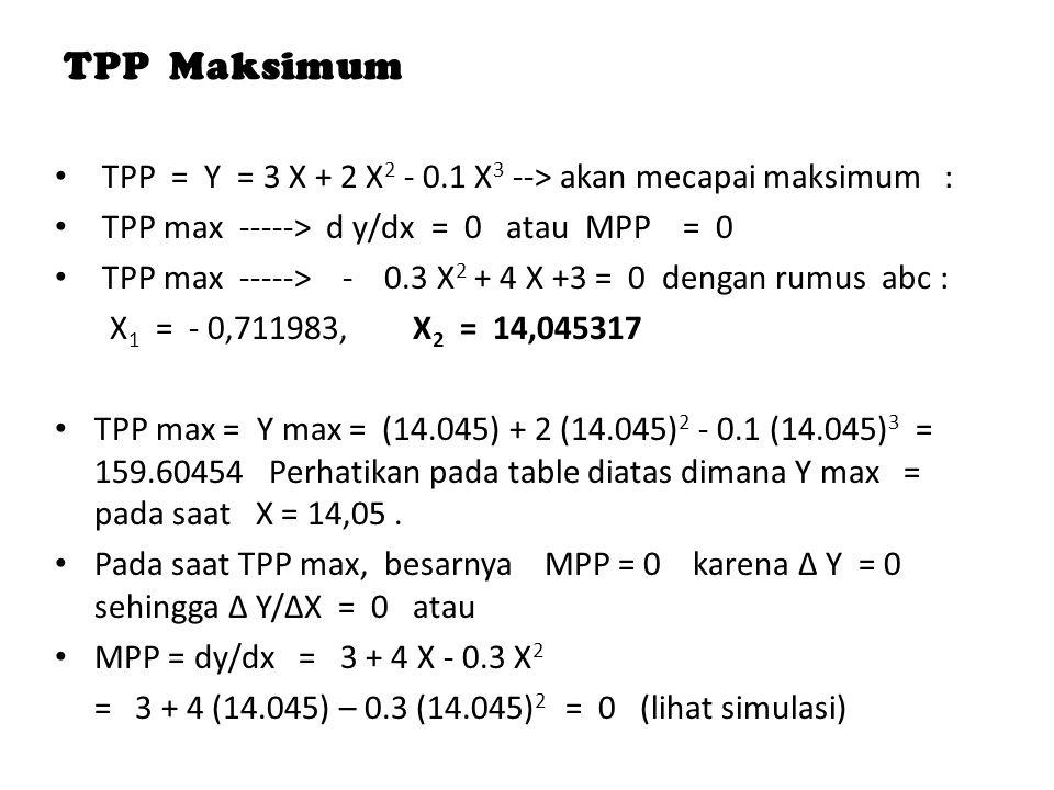TPP Maksimum TPP = Y = 3 X + 2 X 2 - 0.1 X 3 --> akan mecapai maksimum : TPP max -----> d y/dx = 0 atau MPP = 0 TPP max -----> - 0.3 X 2 + 4 X +3 = 0