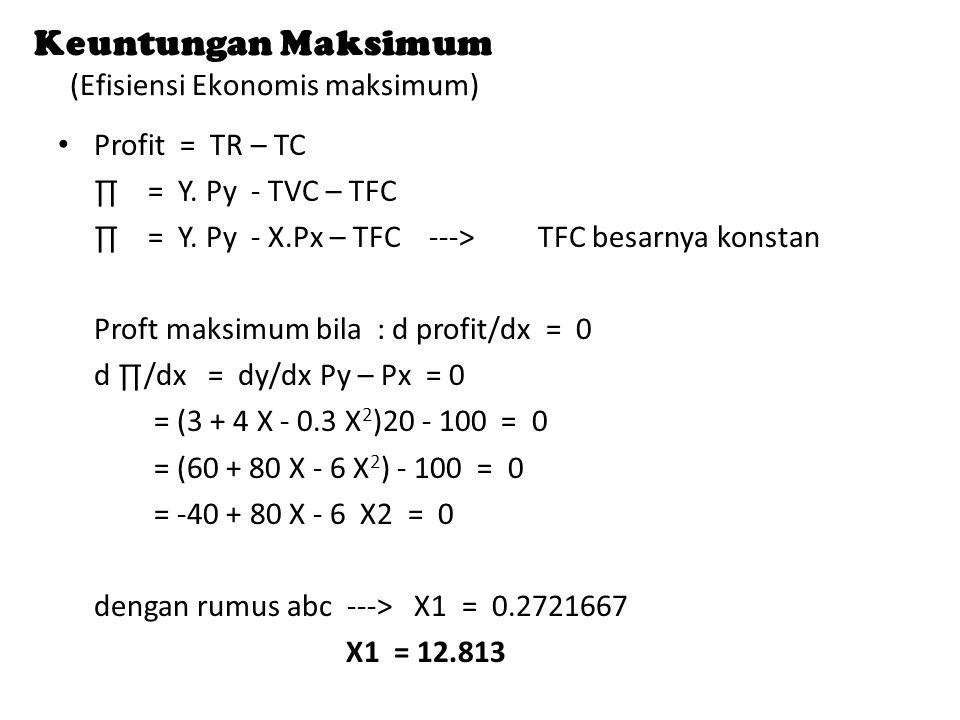 Keuntungan Maksimum (Efisiensi Ekonomis maksimum) Profit = TR – TC ∏ = Y. Py - TVC – TFC ∏ = Y. Py - X.Px – TFC --->TFC besarnya konstan Proft maksimu