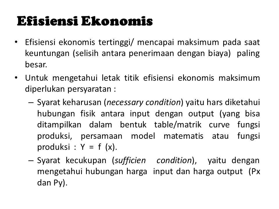 Efisiensi ekonomis tertinggi/ mencapai maksimum pada saat keuntungan (selisih antara penerimaan dengan biaya) paling besar. Untuk mengetahui letak tit