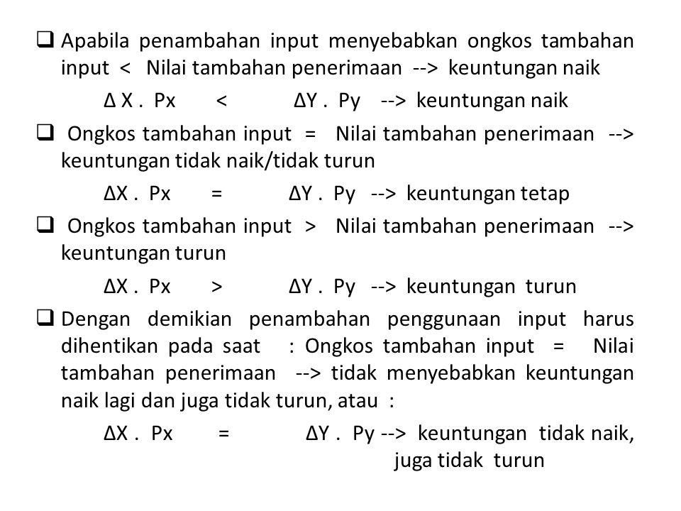  Apabila penambahan input menyebabkan ongkos tambahan input keuntungan naik ∆ X. Px keuntungan naik  Ongkos tambahan input = Nilai tambahan penerima