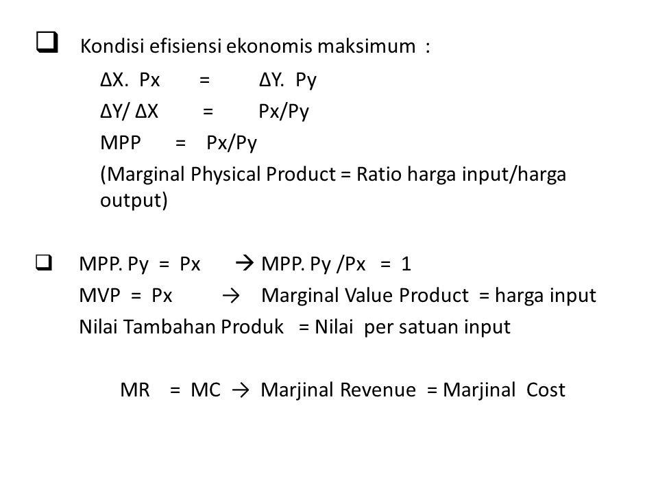  Kondisi efisiensi ekonomis maksimum : ∆X. Px = ∆Y. Py ∆Y/ ∆X = Px/Py MPP = Px/Py (Marginal Physical Product = Ratio harga input/harga output)  MPP.