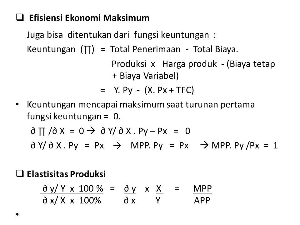  Efisiensi Ekonomi Maksimum Juga bisa ditentukan dari fungsi keuntungan : Keuntungan (∏) = Total Penerimaan - Total Biaya. Produksi x Harga produk -