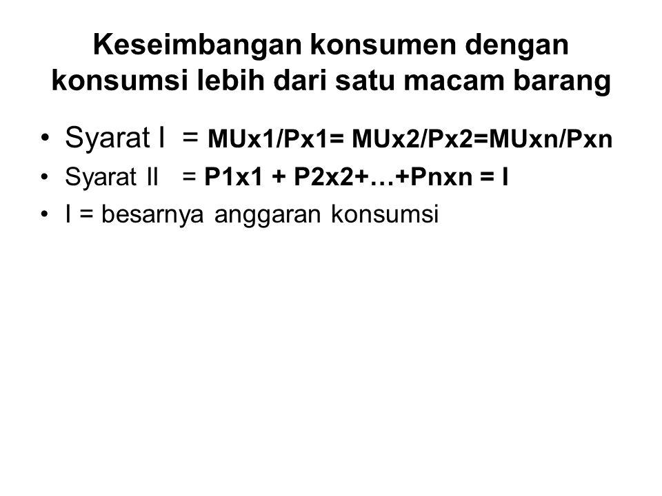 Keseimbangan konsumen dengan konsumsi lebih dari satu macam barang Syarat I = MUx1/Px1= MUx2/Px2=MUxn/Pxn Syarat II = P1x1 + P2x2+…+Pnxn = I I = besar