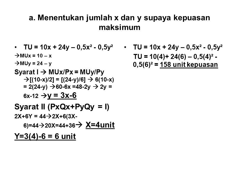 a. Menentukan jumlah x dan y supaya kepuasan maksimum TU = 10x + 24y – 0,5x² - 0,5y²  MUx = 10 – x  MUy = 24 – y Syarat I  MUx/Px = MUy/Py  [(10-x