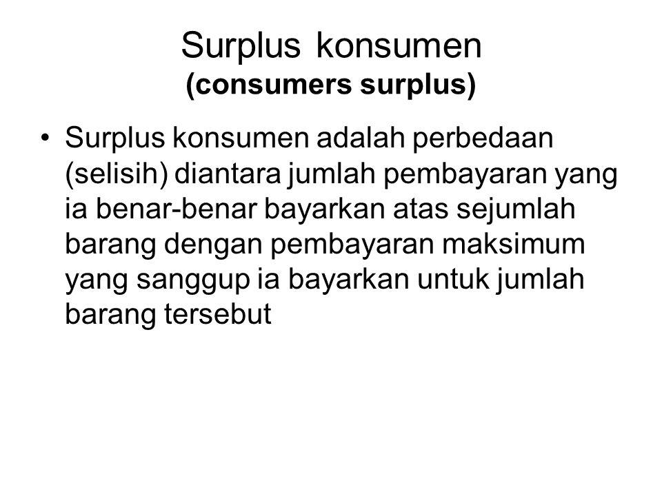 Surplus konsumen (consumers surplus) Surplus konsumen adalah perbedaan (selisih) diantara jumlah pembayaran yang ia benar-benar bayarkan atas sejumlah